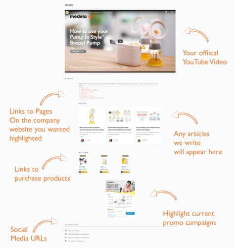 Exhibitor-Page-Sample